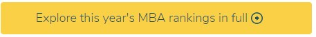 QS Global MBA Rankings 2019